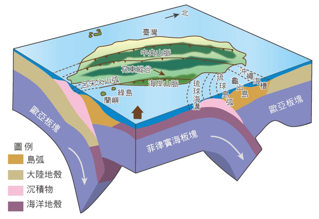 菲律賓海板塊的隱沒帶非常長,大約從花蓮往北延伸到台灣北部海域(圖/中央氣象局數位科普網)